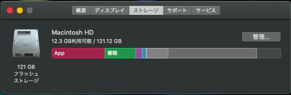 macの容量を増やす方法2.デスクトップを綺麗にする